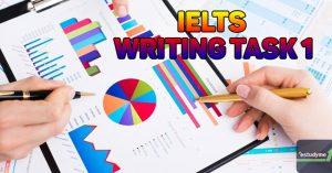 Tổng hợp các dạng bài IELTS Writing task 1 và cách viết